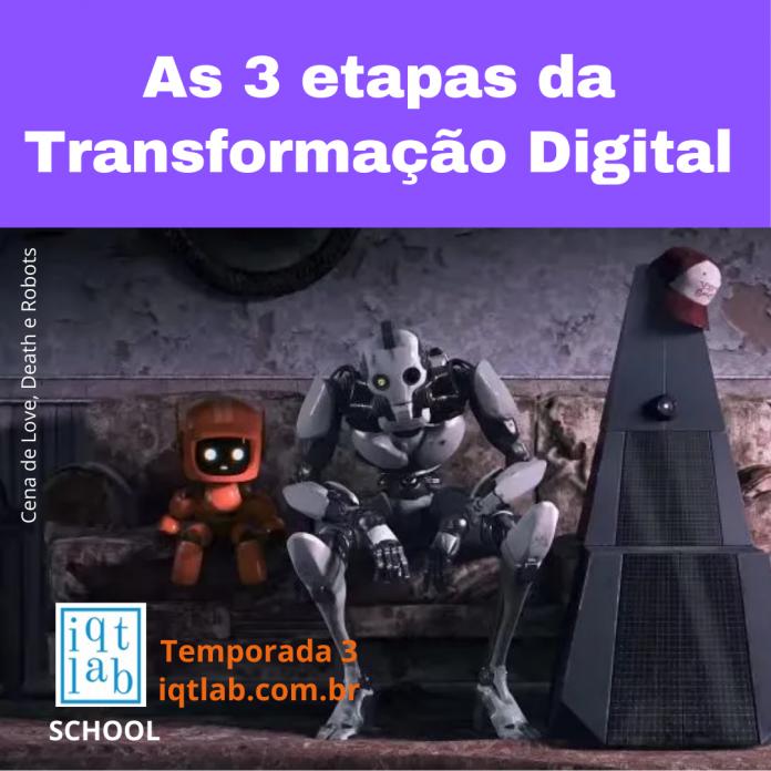 As 3 etapas da Transformação Digital
